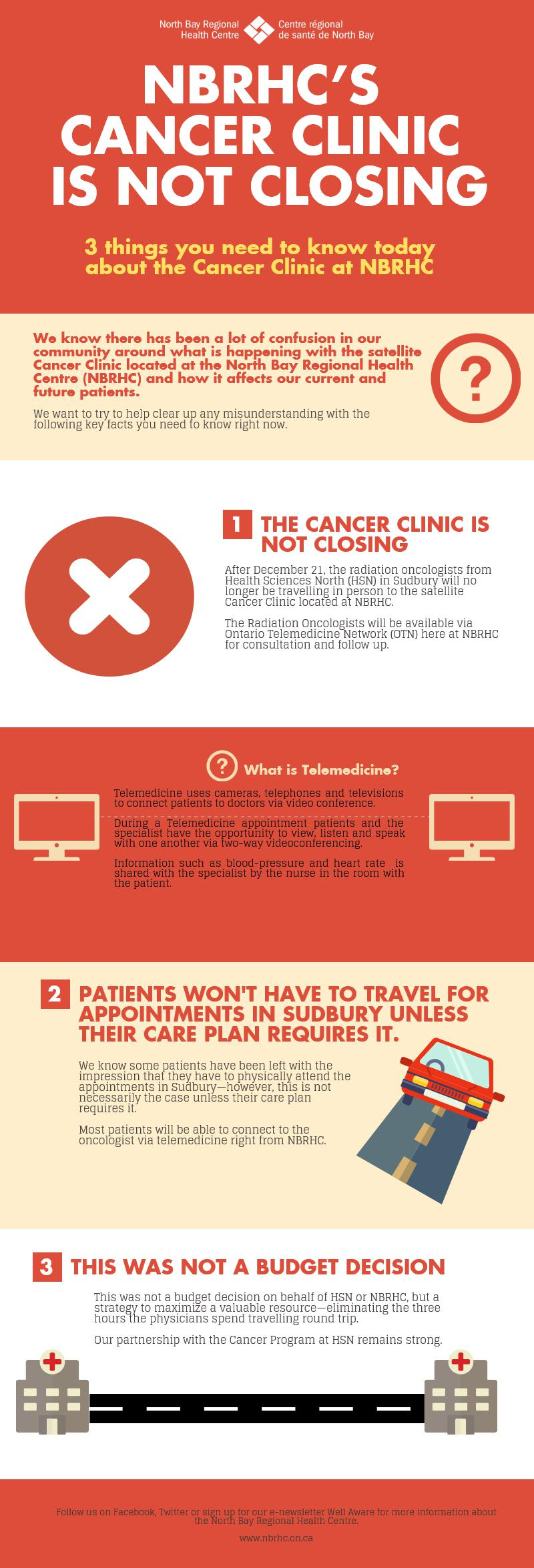 cancer-clinic-not-closing-infographic